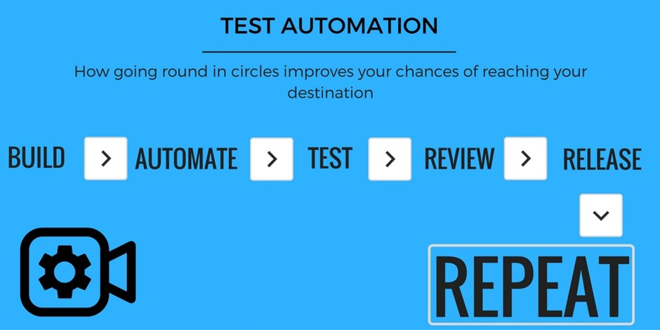 Test-Automation-and-Agile